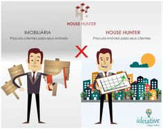 Anuncio para Facebook House Hunter