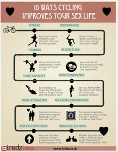 #Infographic - 10 ways cycling improves your sex life
