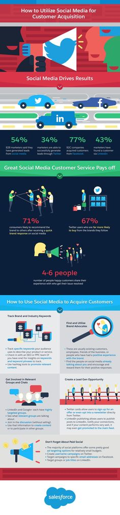 Marketing Strategy: How To Use Social Media To Acquire Customers - #infographic