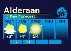 Weather report for Alderaan looks pretty rough