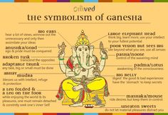 Prabhjot Singh Sood: What eCommerce Startup Entrepreneurs can learn from Lord Ganesha? Cobra Royal, Ganesha Story, Symbole Protection, Ignorance, Lord Ganesha, Jai Ganesh, Ganesh Statue, Lord Krishna, Elephant Head