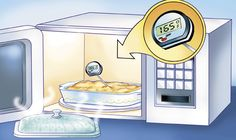 tips on microwave baking