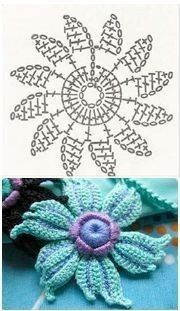 Irish Crochet Flower (chart + tutorial) by tonya.non corrisponde lo schemaThis Pin was discovered by TC Crochet Puff Flower, Crochet Flower Tutorial, Crochet Flower Patterns, Love Crochet, Irish Crochet, Crochet Designs, Crochet Flowers, Hat Flower, Crochet Ideas
