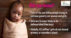 Did You Know.... #Girleducation