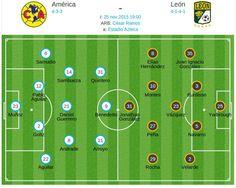 #América vs #León Liguilla Apertura 2015