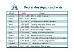 tabelas_signos