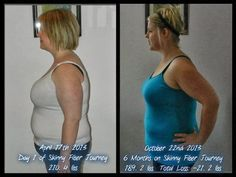 Skinny Fiber Results: Nathalie has lost 21.2 pounds since April 17th with Skinny Fiber!!