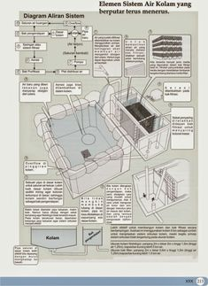 Koi pond filter schematic diagram ponds pinterest koi pond koi pond filter schematic diagram ponds pinterest koi pond and filter ccuart Images