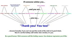 How to respond when someone wishes you well this holiday season / Merry Christmas / Happy Holidays / Happy Hanukkah / Happy Kwanzaa Happy Kwanzaa, Happy Hanukkah, Hannukah, Happy Diwali, Merry Happy, Happy New, Happy Holidays Greetings, Holiday Wishes, Merry Christmas