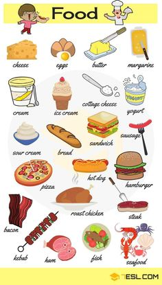Food is any substance consumed to provide nutritional support for an organism. It is usually of plant or animal origin, and contains essential nutrients, such as carbohydrates, fats, proteins, vitamins, or minerals. Food Vocabulary in English – Video.