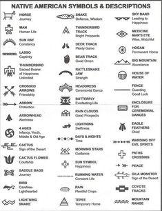 Native American Symbols Printables Native Symbols More American Indian Symbols Worksheet Shaman Symbols, Native Symbols, Indian Symbols, Symbols And Meanings, Egyptian Symbols, Ancient Symbols, Viking Symbols, Viking Runes, Wiccan Symbols