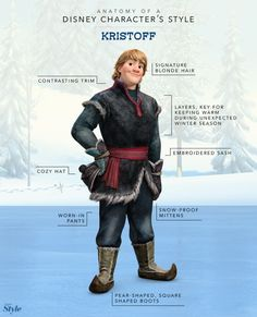 Anatomy of a Disney Character's Style - Kristoff
