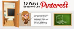 16 formas de usar Pinterest para educadores | Pizcos.net