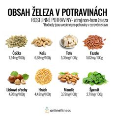 Fitness Nutrition, Tofu, Diet, Health