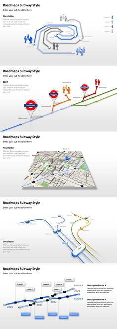 Design your #project schedule in an innovative way with a compelling subway style #roadmap #charts.