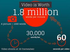2 Ways To Improve Human Relations With Video