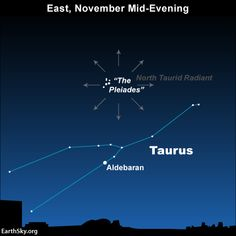 Slow-moving North Taurids don't exhibit a sharp peak, so meteor rates may remain fairly steady throughout the weekend.  Too bad about the moon!