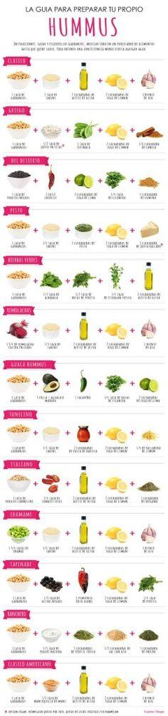 receta para preparar tu propio hummus