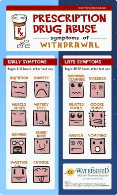 Please feel free to share this Rx Prescription Drug Withdrawal Symptoms Infographic. Help us continue to spread the word about prescription drug abuse. Opiate Withdrawal, Withdrawal Symptoms, Substance Abuse Counseling, Alcohol Is A Drug, Addiction Recovery, Drugs Abuse, Mood Swings, Psychology, Foods
