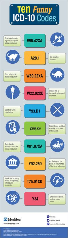 Funny ICD 10 Codes... there are better ones - just wait!