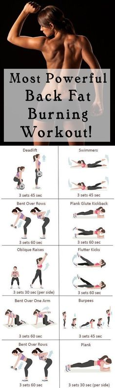 Most Powerful Back Fat Burning Workout! #fat #health #fitness | Posted By: NewHowToLoseBellyFat.com #FitnessWorkoutPlansTips