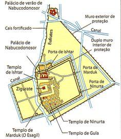 Babilonia de Nabucodonosor II estaba dividida en 2 sectores por el Éufrates. Adoptó forma rectangular. Tenía largas calles pavimentadas que se cruzaban en ángulo recto, definiendo un trazado ortogonal que iba ordenado su espacio y definiendo las diferentes manzanas. En ellas se ubicaban los edificios principales, religiosos (ziguratt, la Esaglia y el Bit akiti) que se conectaban a partir de una vía procesional. El perímetro: 2,5 km x 1,5 km. Tenía una doble muralla, triple en algunos sitios.