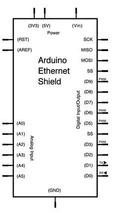 Arduino - WebServer