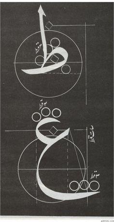 Arab Calligraphy Rules 2