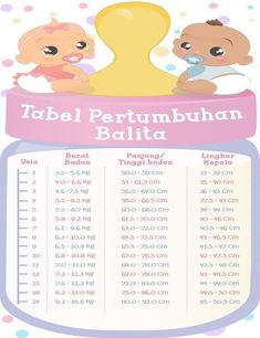 Pin by Picshy Photoshop Resource on Hamil Pregnancy Health, Baby Health, Kids Health, Mom And Baby, Baby Kids, Baby Spa, Baby Messages, Baby Information, Baby Journal