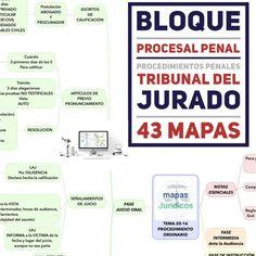 38 Ideas De Oposiciones Oposicion Mapas Mentales Mapas