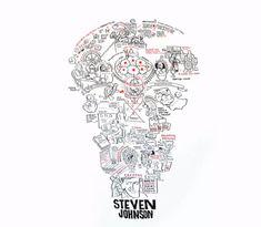 Where Good Ideas Come From - Steven Johnson