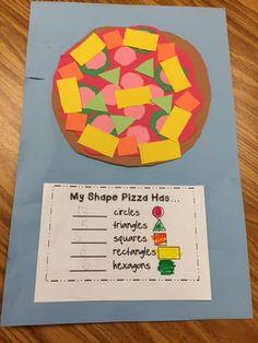 The Teacher's Backpack: Shape Pizzas - Kindergarten Lesson Preschool Learning Activities, Preschool Lessons, Kindergarten Classroom, Classroom Activities, Toddler Activities, Preschool Activities, Kids Learning, Preschool Shapes, Preschool Colors