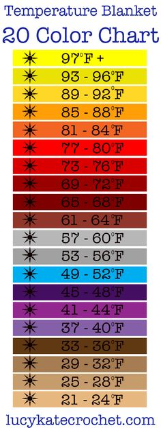 Detailed Temperature Blanket Color Chart - 20 color chart to help you crochet or knit your own temperature afghan.