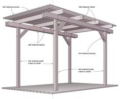 Build the perfect pergola in your garden this weekend. Here are 51 free DIY pergola plans to get you started. Diy Pergola, Free Pergola Plans, Pergola Carport, Building A Pergola, Pergola Canopy, Metal Pergola, Pergola With Roof, Outdoor Pergola, Building A Shed