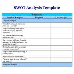 SWOT Analysis Image 3