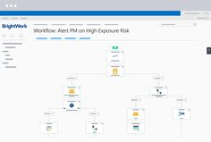 BrightWork and Nintex for SharePoint #SharePoint2019 #SharePoint2016 #SharePoint2013 #SharePoint #projectmanagement #projects #PPM #PMO #BrightWork #PPMsoftware #Nintex #workflow #SharePointworkflows #Nintexworkflows