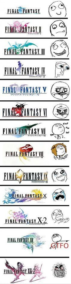 Final Fantasy Games... seems about right.