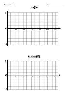 Graph Paper Coordinate Plane Graph Paper  School Tools