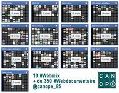 L'Atelier+@canope_85+propose+++de+350+#webdocumentaire+sur+13+#webmix+@Symbaloo