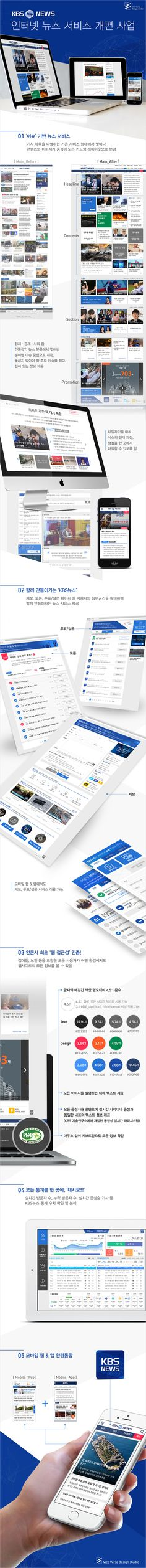 [Web & Mobile] KBS 인터넷 뉴스 서비스 개편 사업(기획 및 디자인)