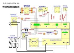 ezgo golf cart wiring diagram wiring diagram for ez go 36volt electric ezgo golf cart wiring diagrams