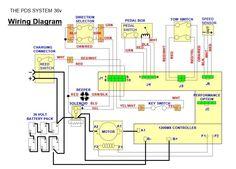 1996 Ez Go Txt Wiring Diagram Energy Level For Carbon Ezgo Golf Cart Pds Electric Diagrams