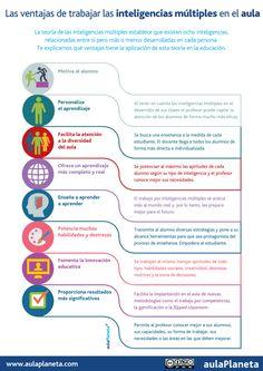 Ventajas de trabajar las Inteligencias Múltiples en el aula #infografia #psychology #education   TICs y Formación