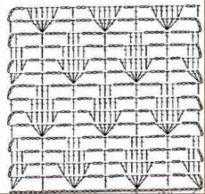 Dont have knitting recipe. Crochet Stitches Chart, Crochet Shell Stitch, Crochet Motifs, Crochet Diagram, Filet Crochet, Crochet Doilies, Crochet Lace, Stitch Patterns, Knitting Patterns