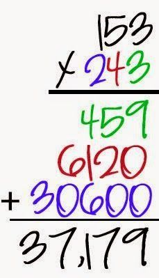 Cijferend vermenigvuldigen is voor kinderen soms wat onduidelijk. Met enkele kleuren maak je het meteen duidelijker.
