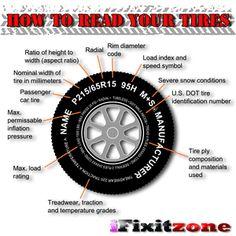 2 Federal Formoza FD1 Tires 165/50R15 73V All Season High Performance 165/50/15