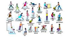 100 Verbos de movimento e ação em inglês