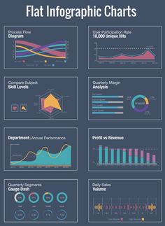 Free Vector Inforgraphic Charts by Trent Salazar, via Behance