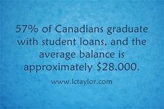 Student loan debt getting you down? Find out your options if you are struggling to repay your loans.