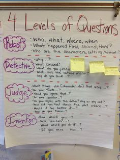 Levels of Questions Oh wow! It would be so helpful to show kids how to aim for better (and deeper) questions! It would be so helpful to show kids how to aim for better (and deeper) questions! Comprehension Strategies, Teaching Strategies, Teaching Tips, Reading Comprehension, Teaching Posters, Reading Lessons, Reading Skills, Teaching Reading, Guided Reading